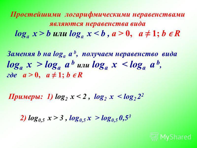 Простейшими логарифмическими неравенствами являются неравенства вида log a x > b или log a x 0, a 1; b R Заменяя b на log a a b, получаем неравенство вида log a x > log a a b или log a x < log a a b, где a > 0, a 1; b R Примеры: 1) log 2 x < 2, log 2