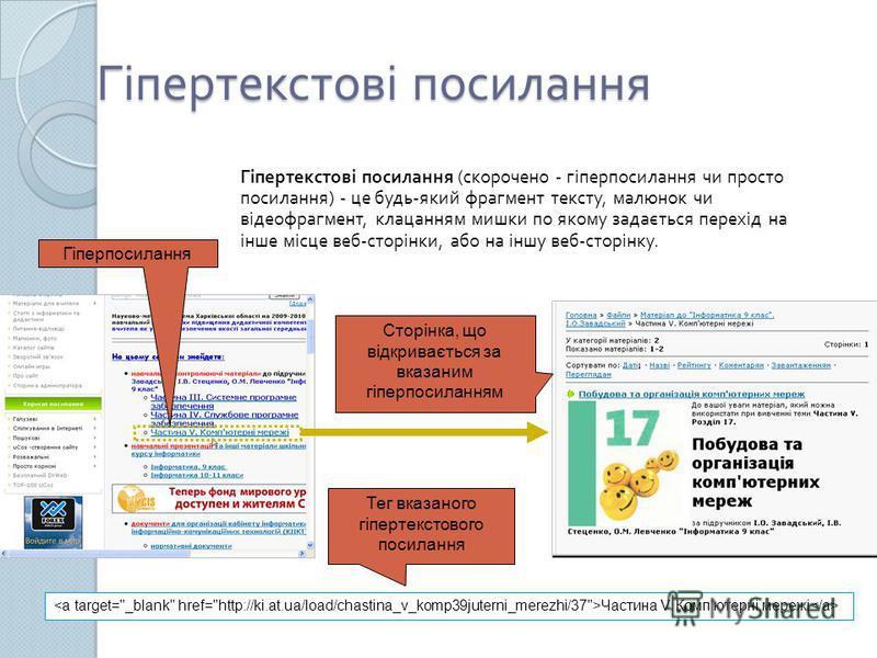 Гіпертекстові посилання Гіпертекстові посилання ( скорочено - гіперпосилання чи просто посилання ) - це будь - який фрагмент тексту, малюнок чи відеофрагмент, клацанням мишки по якому задається перехід на інше місце веб - сторінки, або на іншу веб -