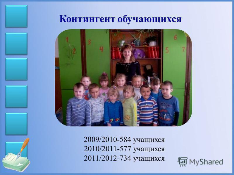 Контингент обучающихся 2009/2010-584 учащихся 2010/2011-577 учащихся 2011/2012-734 учащихся