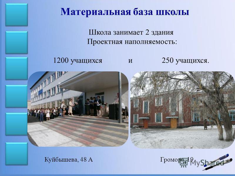 Материальная база школы Школа занимает 2 здания Проектная наполняемость: 1200 учащихся и 250 учащихся. Куйбышева, 48 АГромова, 19