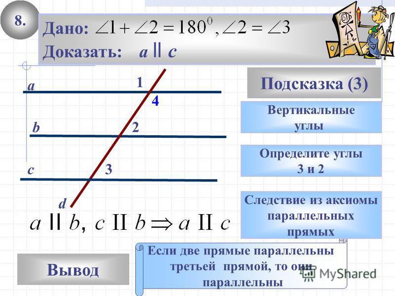 8. Вывод Подсказка (3) Вертикальные углы Если две прямые параллельны третьей прямой, то они параллельны c d a b Дано: Доказать: a ll c Определите углы 3 и 2 Следствие из аксиомы параллельных прямых 1 3 2 4