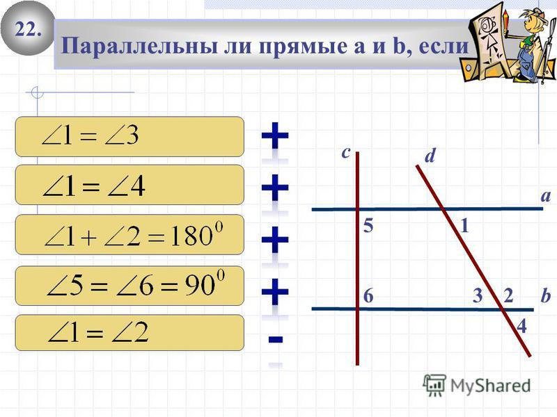 22. 2 1 4 с 36 5 а b Параллельны ли прямые а и b, если d