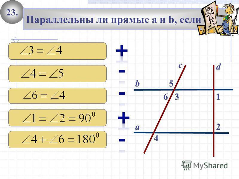 23. 2 1 4 с 36 5 а b Параллельны ли прямые а и b, если d