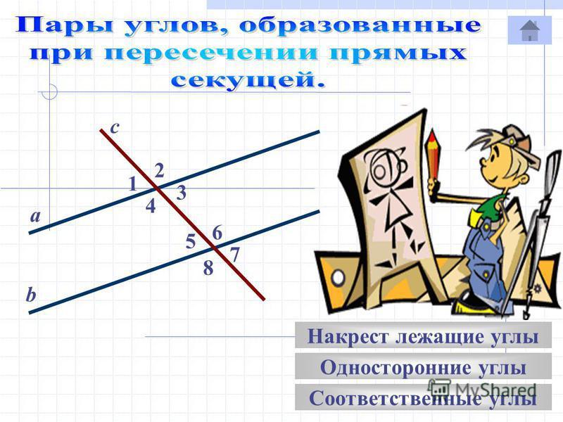 2 1 4 с Р 7 3 8 6 5 Накрест лежащие углы Односторонние углы Соответственные углы а b