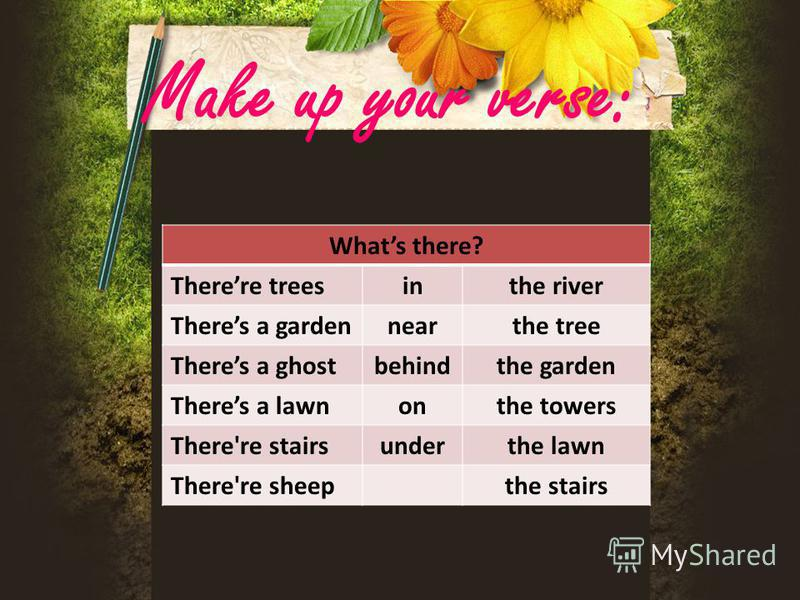 Make up your verse: Whats there? Therere treesinthe river Theres a gardennearthe tree Theres a ghostbehindthe garden Theres a lawnonthe towers There're stairsunderthe lawn There're sheepthe stairs