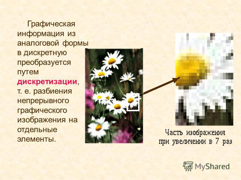 Графическая информация из аналоговой формы в дискретную преобразуется путем дискретизации, т. е. разбиения непрерывного графического изображения на отдельные элементы.