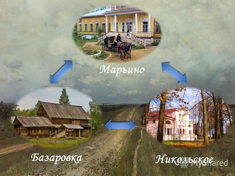 Марьино Никольское Базаровка