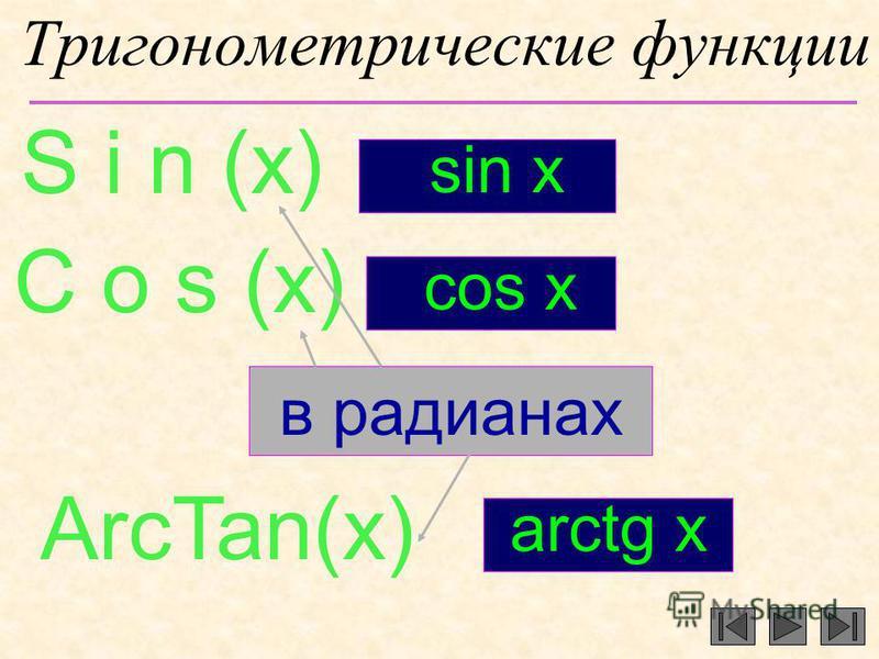 Тригонометрические функции S i n (x) C o s (x) sin x ArcTan(x) в радианах cos x arctg x