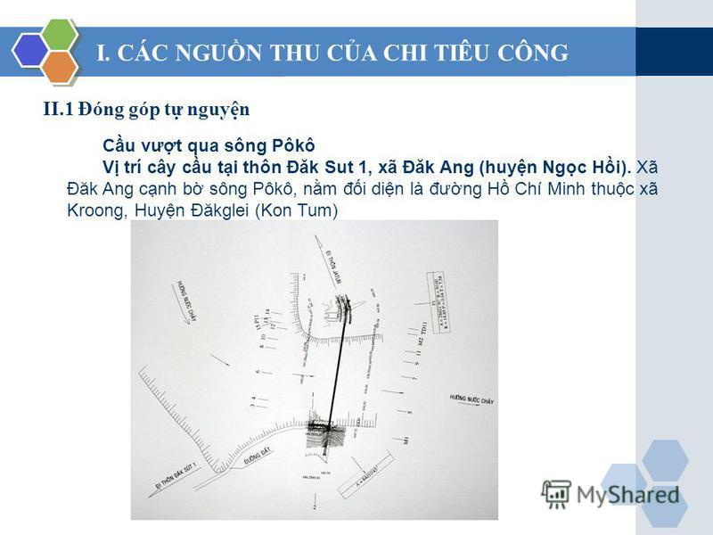 II.1 Đóng góp t nguyn I. CÁC NGUN THU CA CHI TIÊU CÔNG Cu vưt qua sông Pôkô V trí cây cu ti thôn Đăk Sut 1, xã Đăk Ang (huyn Ngc Hi). Xã Đăk Ang cnh b sông Pôkô, nm đi din là đưng H Chí Minh thuc xã Kroong, Huyn Đăkglei (Kon Tum)