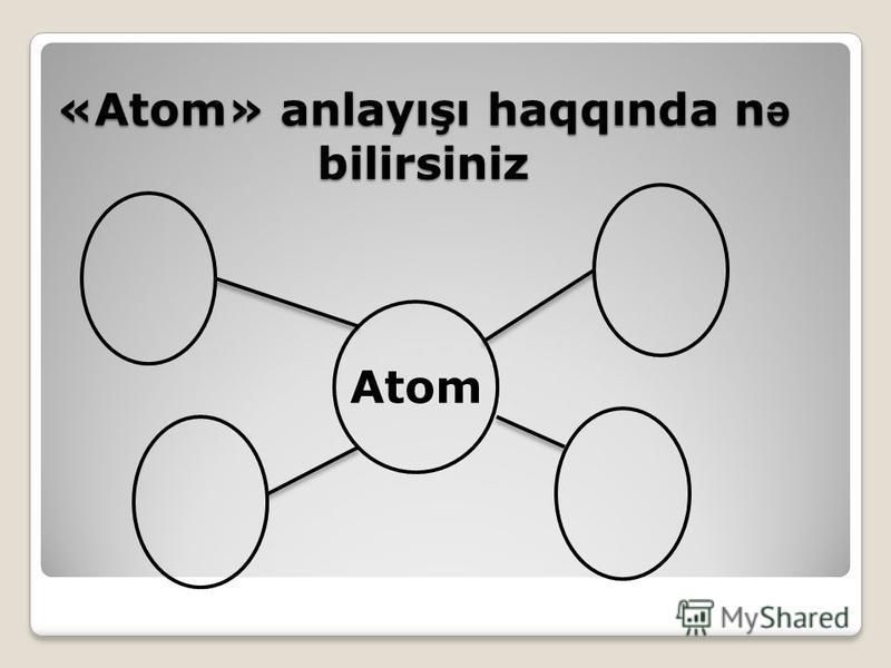 «Atom» anlayışı haqqında n ə bilirsiniz Atom