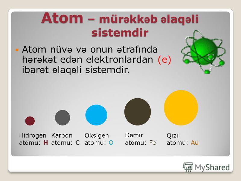 Atom – mür ə kk ə b ə laq ə li sistemdir Atom nüv ə v ə onun ə trafında h ə r ə k ə t ed ə n elektronlardan (e) ibar ə t ə laq ə li sistemdir. Hidrogen atomu: H Karbon atomu: C Oksigen atomu: O D ə mir atomu: Fe Qızıl atomu: Au