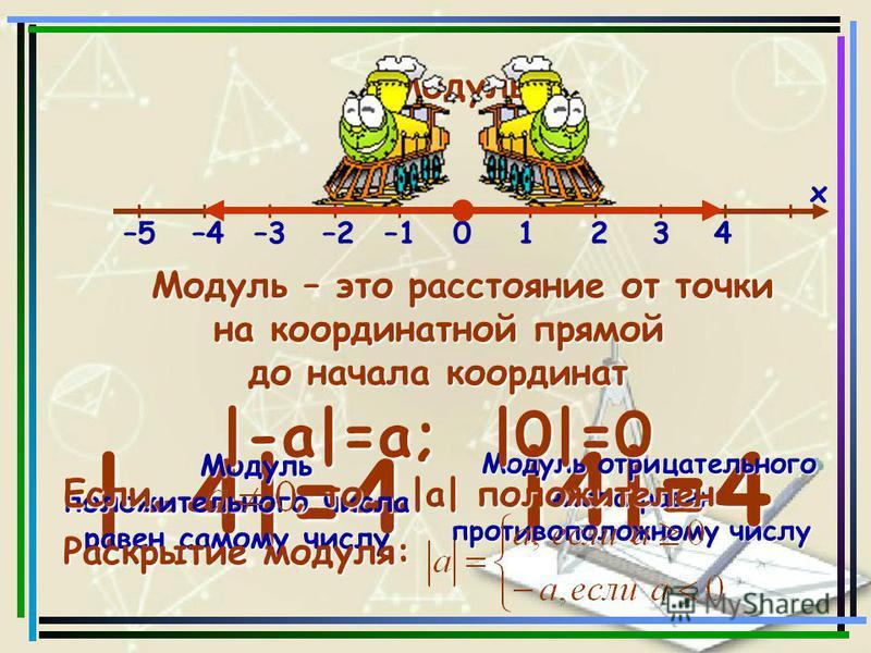 Модуль Модуль –5–4–3–2–101234 х Модуль – это расстояние от точки на координатной прямой до начала координат |-4|=4 |4|=4 Модуль положительного числа равен самому числу Модуль отрицательного числа равен противоположному числу |-а|=а; |0|=0 Если, то |a