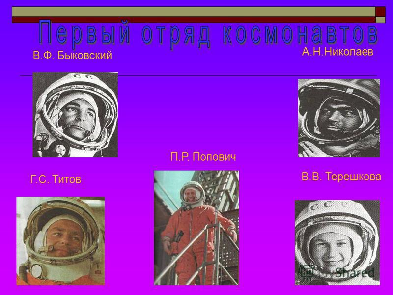 Г.С. Титов П.Р. Попович В.В. Терешкова В.Ф. Быковский А.Н.Николаев