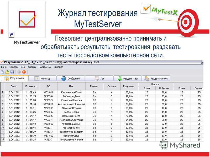 Журнал тестирования MyTestServer Позволяет централизованно принимать и обрабатывать результаты тестирования, раздавать тесты посредством компьютерной сети.
