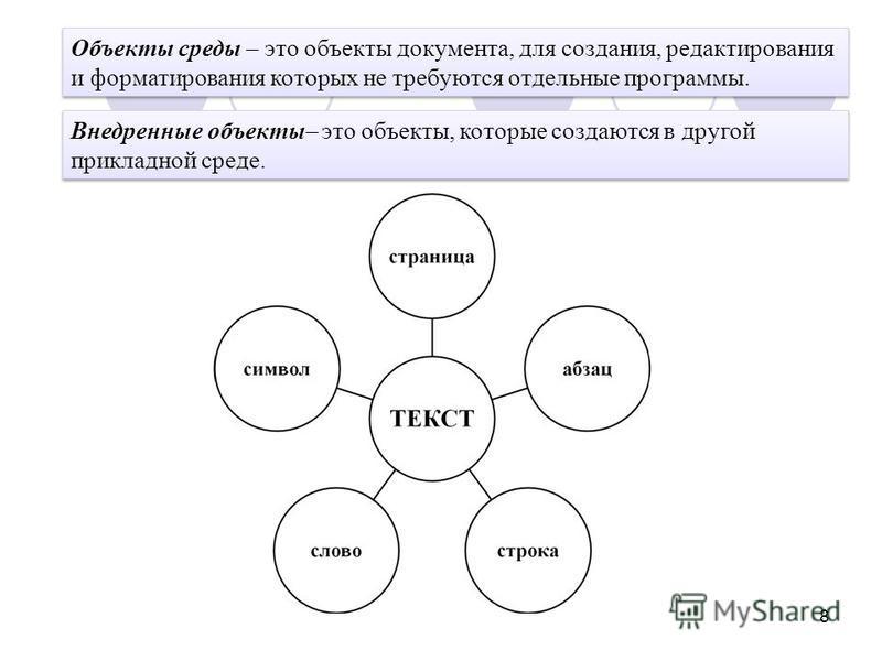 8 Объекты среды – это объекты документа, для создания, редактирования и форматирования которых не требуются отдельные программы. Внедренные объекты– это объекты, которые создаются в другой прикладной среде.