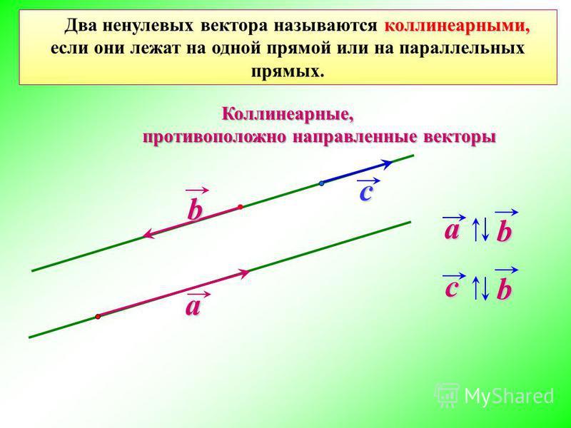 коллинеарными, Два ненулевых вектора называются коллинеарными, если они лежат на одной прямой или на параллельных прямых. a b c ba Коллинеарные, противоположно направленные векторы противоположно направленные векторы bc