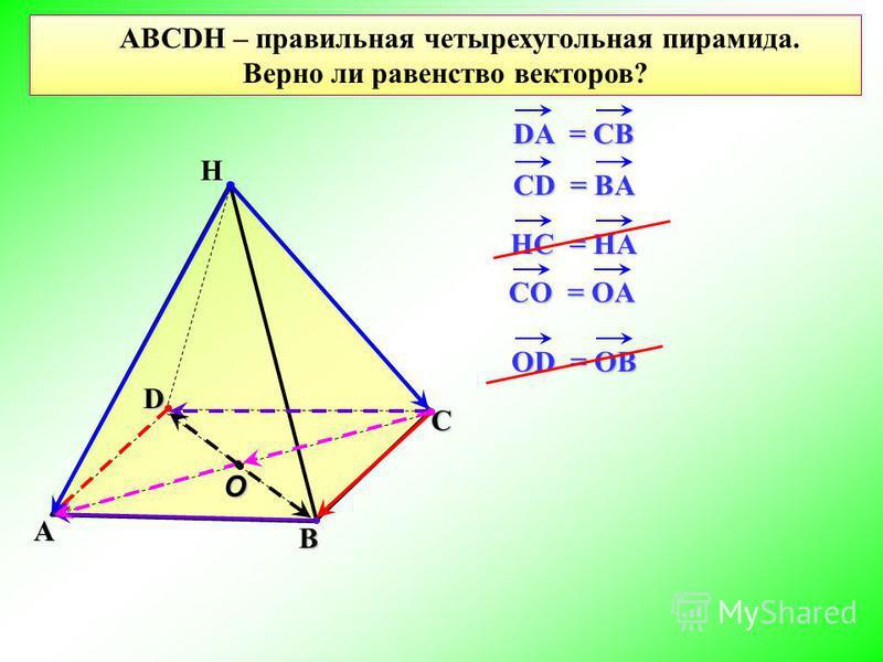 D А АВСDH – правильная четырехугольная пирамида. Верно ли равенство векторов? Н В С DA = CB CD = BA HC = HA CO = OA O OD = OB
