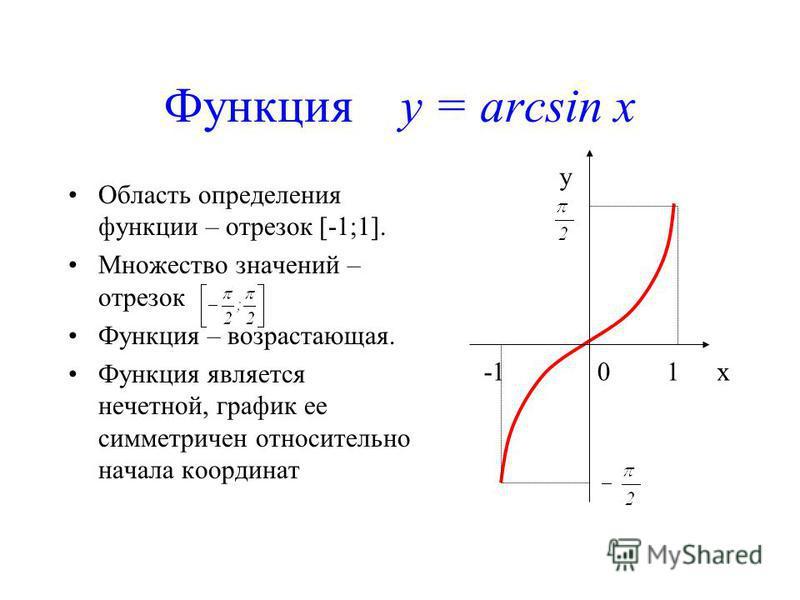 Функция y = arcsin x Область определения функции – отрезок [-1;1]. Множество значений – отрезок Функция – возрастающая. Функция является нечетной, график ее симметричен относительно начала координат y x10