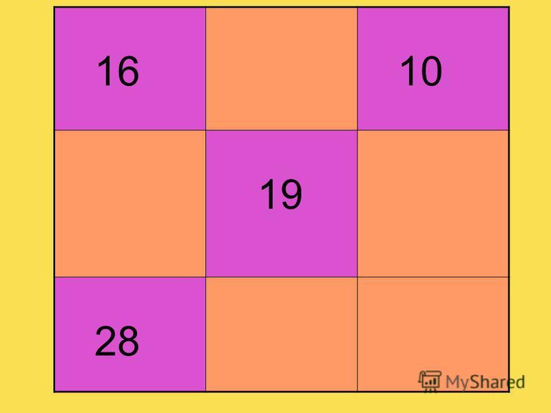 Продолжи ряд 5, 7, 11, 17, 25, …, …, …, …. 5, 7, 11, 17, 25,...,...,..., …. + 2 + 4 + 6+ 8 + 10 + 12+ 14+ 16 35 47 61 77