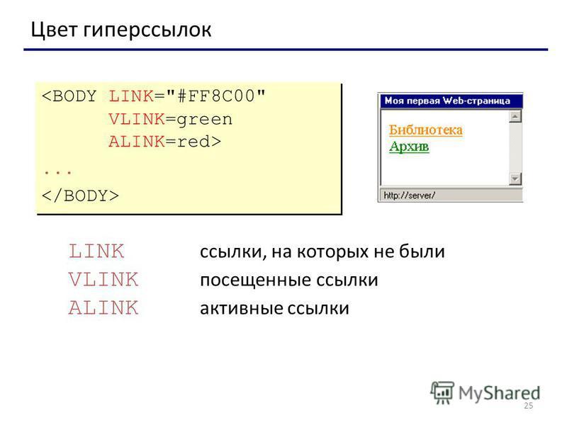 25 Цвет гиперссылок...... LINK ссылки, на которых не были VLINK посещенные ссылки ALINK активные ссылки