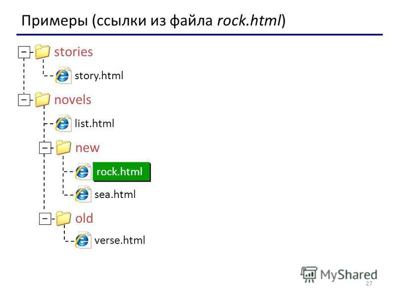 27 Примеры (ссылки из файла rock.html) story.html stories – novels – new – old – list.html sea.html verse.html rock.html