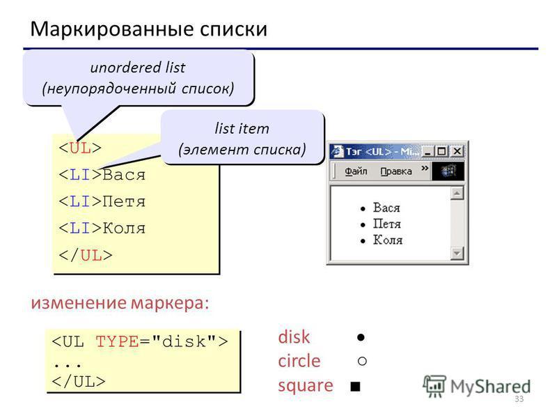 33 Маркированные списки Вася Петя Коля Вася Петя Коля unordered list (неупорядоченный список) list item (элемент списка) изменение маркера:...... disk circle square