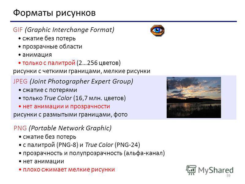 39 Форматы рисунков GIF (Graphic Interchange Format) сжатие без потерь прозрачные области анимация только с палитрой (2…256 цветов) рисунки с четкими границами, мелкие рисунки JPEG (Joint Photographer Expert Group) сжатие с потерями только True Color