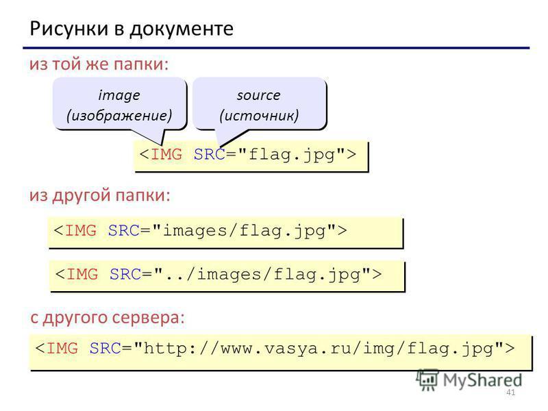 41 Рисунки в документе из той же папки: из другой папки: с другого сервера: image (изображение) source (источник)