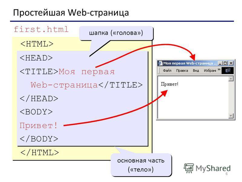 6 Простейшая Web-страница Моя первая Web-страница Привет! Моя первая Web-страница Привет! first.html Моя первая Web-страница Моя первая Web-страница шапка («голова») Привет! Привет! основная часть («тело»)