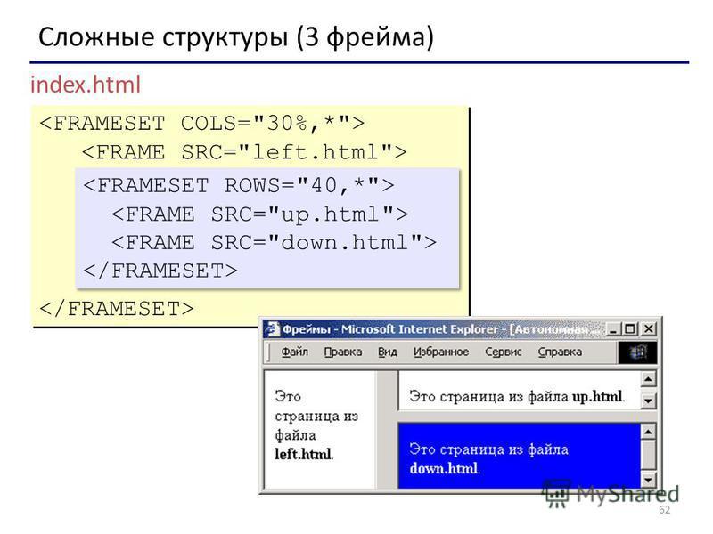 62 Сложные структуры (3 фрейма) index.html