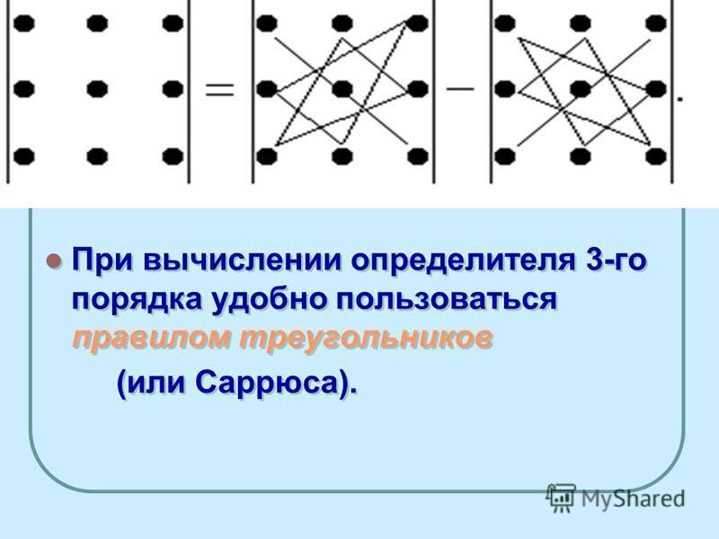 При вычислении определителя 3-го порядка удобно пользоваться правилом треугольников (или Саррюса). При вычислении определителя 3-го порядка удобно пользоваться правилом треугольников (или Саррюса).