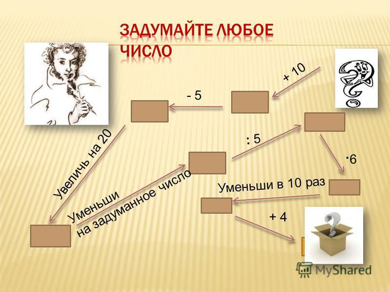 + 10 - 5 Увеличь на 20 Уменьши на задуманное число : 5 ·6·6 Уменьши в 10 раз 7 + 4