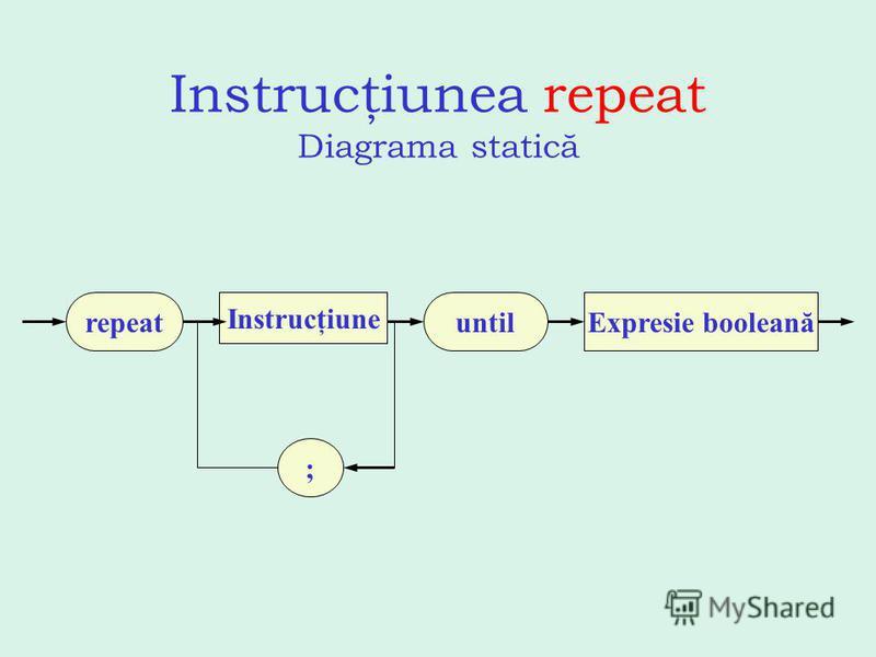 Instrucţiunea repeat Diagrama statică repeat Instrucţiune untilExpresie booleană ;