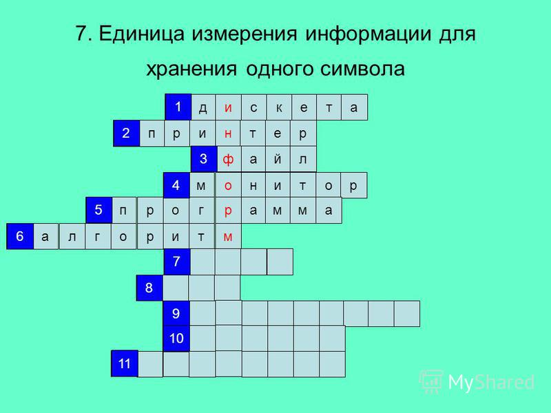 6. Совокупность четко сформулированных правил для решения задачи за конечное число шагов дискета принтер файл монитор раммгароп 1 2 3 4 5 6 7 8 9 10 11 1 2 3 4 5 6 7 8 9 10 11
