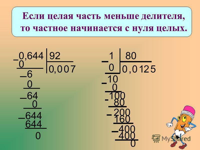 Если целая часть меньше делителя, то частное начинается с нуля целых. 0,644 92 0 0, 6 0 0 64 0 0 644 7 0 1 80 0 0 10,0 0 100 1 80 200 2 160 400 5 0