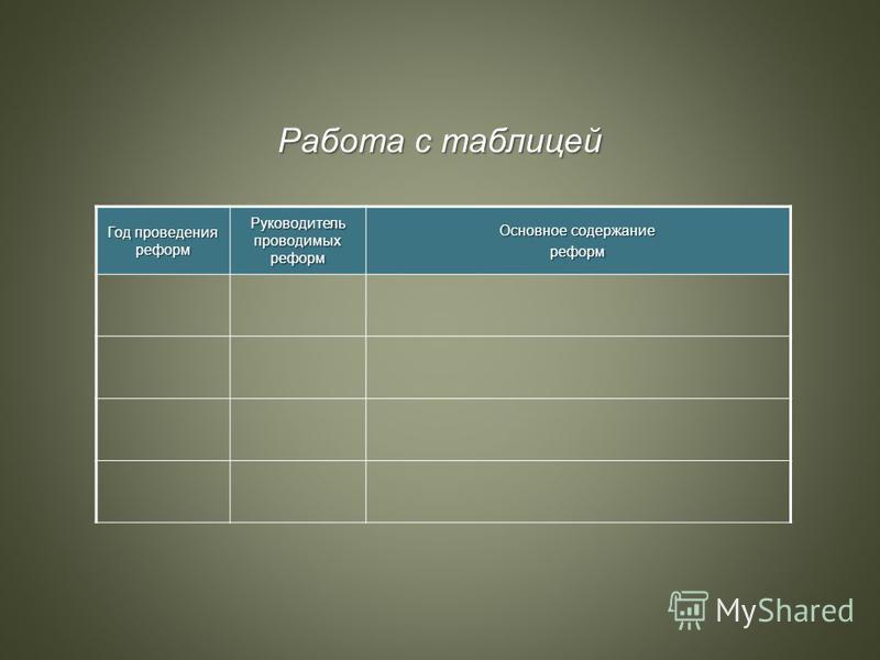 Год проведения реформ Руководитель проводимых реформ Основное содержание реформ Работа с таблицей