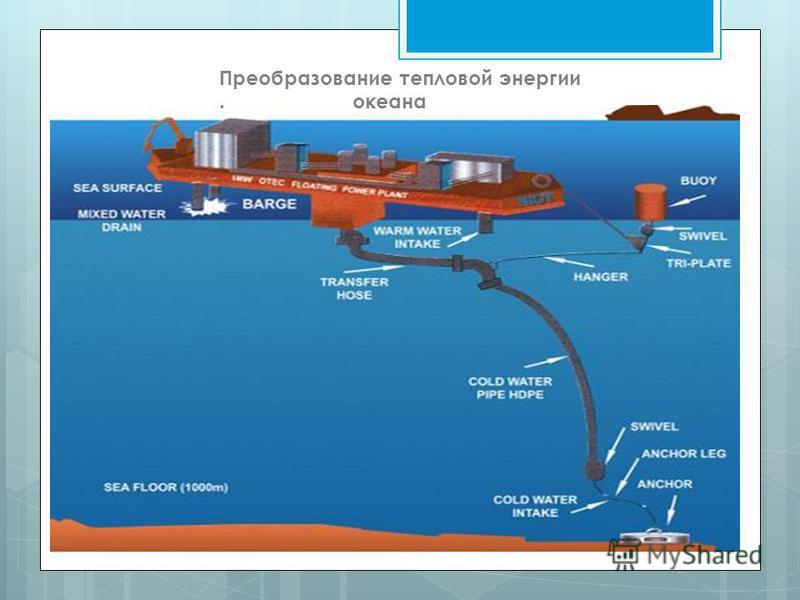 Преобразование тепловой энергии. океана