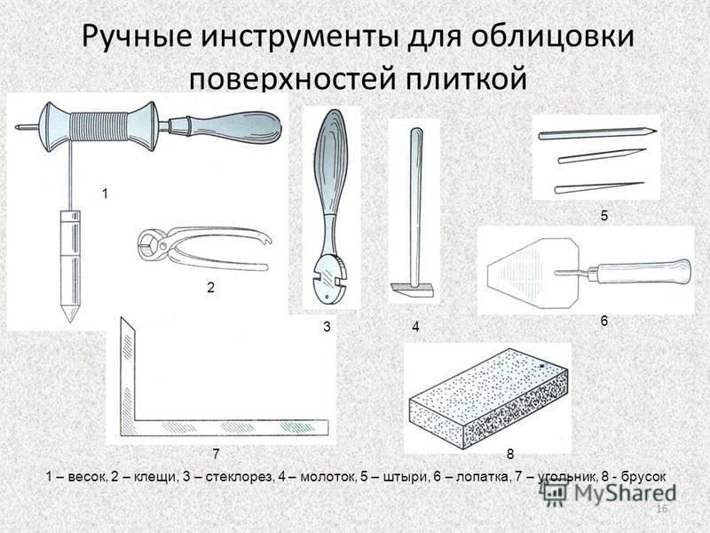 Ручные инструменты для облицовки поверхностей плиткой 1 2 34 5 6 78 1 – весок, 2 – клещи, 3 – стеклорез, 4 – молоток, 5 – штыри, 6 – лопатка, 7 – угольник, 8 - брусок 16