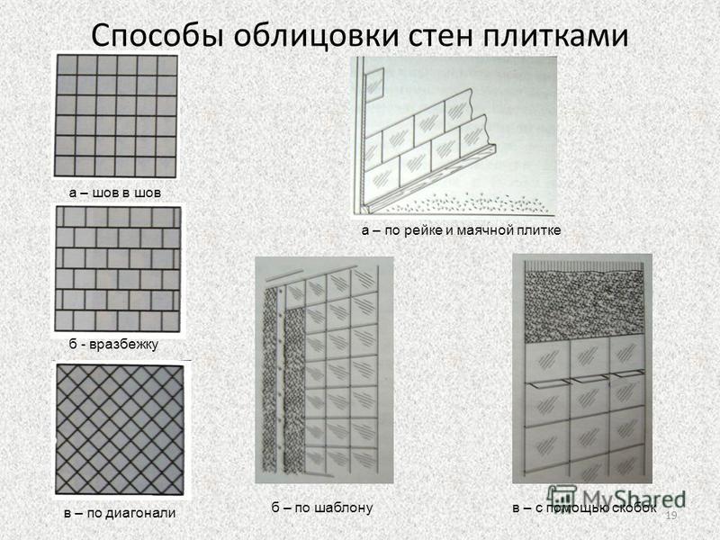 Способы облицовки стен плитками а – шов в шов б - вразбежку в – по диагонали а – по рейке и маячной плитке б – по шаблону в – с помощью скобок 19