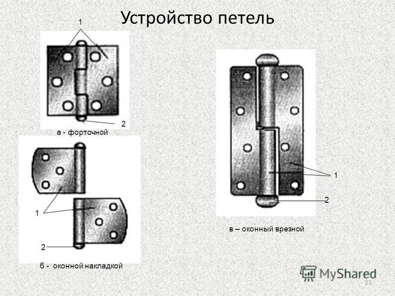 Устройство петель 1 1 1 2 2 2 а - форточной б - оконной накладкой в – оконный врезной 23