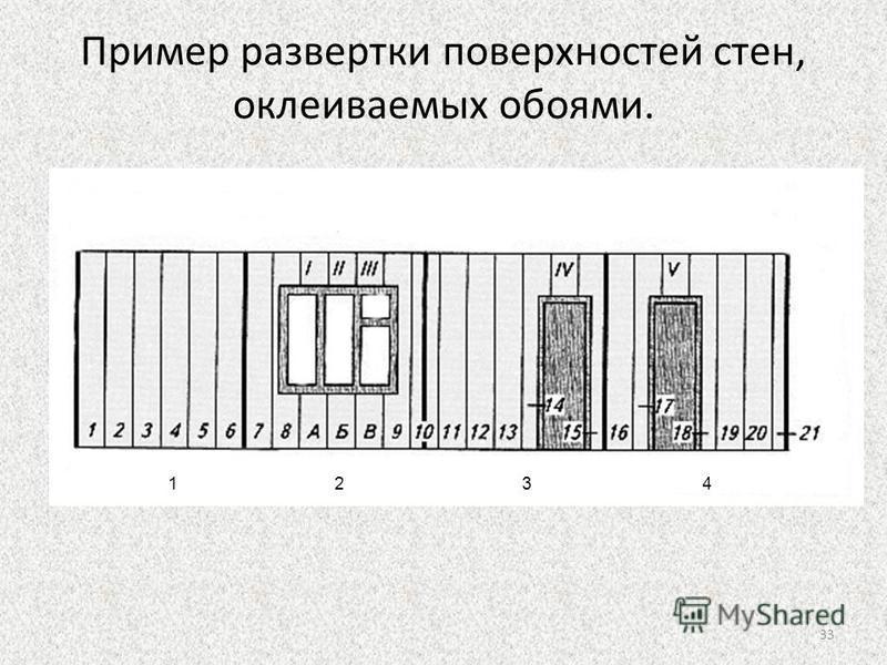 Пример развертки поверхностей стен, оклеиваемых обоями. 1234 33