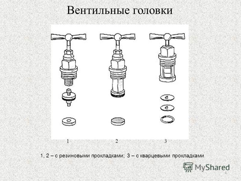 Вентильные головки 123 1, 2 – с резиновыми прокладками; 3 – с кварцевыми прокладками 4