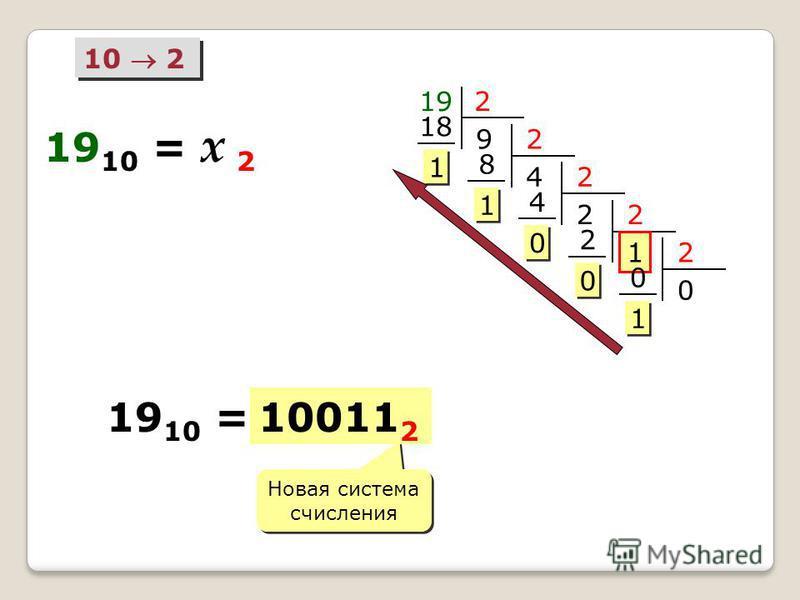 19 9 18 1 1 2 4 8 1 1 2 2 4 0 0 2 1 2 0 0 2 0 0 1 1 19 10 = Новая система счисления 10011 2 2 10 2 19 10 = х 2