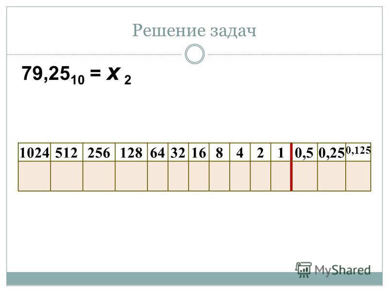 Решение задач 79,25 10 = х 2 102451225612864321684210,50,25 0,125