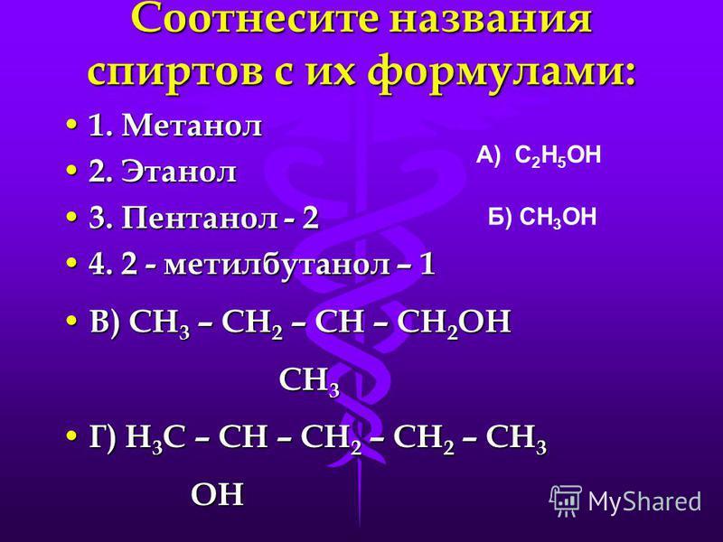 Номенклатура спиртов 1. СН 3 - СН 2 - СН 2 ОН 1. СН 3 - СН 2 - СН 2 ОН 2. СН 3 - СН – СН – СН 2 - СН 2 ОН 3. 2. СН 3 - СН – СН – СН 2 - СН 2 ОН 3. СН 3 СН 3 СН 3 СН 3 4. СН 2 – СН – СН – СН 3 4. СН 2 – СН – СН – СН 3 ОН ОН ОН ОН ОН ОН 5. СН 3 – СН –