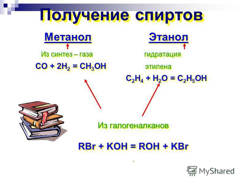 Найди изомеры и гомологи 1. СН 3 - СН 2 - СН 2 ОН 1. СН 3 - СН 2 - СН 2 ОН 2. СН 3 - СН – СН – СН 2 - СН 2 ОН 2. СН 3 - СН – СН – СН 2 - СН 2 ОН СН 3 ОН СН 3 ОН 4. СН 2 – СН – СН – СН 3 4. СН 2 – СН – СН – СН 3 ОН ОН 5. СН 3 – СН – СН – СН – СН 3 5.