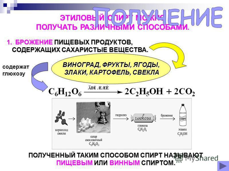 Получение спиртов Метанол Этанол Из синтез – газа гидратация СО + 2Н 2 = СН 3 ОН этилена С 2 Н 4 + Н 2 О = С 2 Н 5 ОН Из галогеналканов RBr + KOH = ROH + KBr. Метанол Этанол Из синтез – газа гидратация СО + 2Н 2 = СН 3 ОН этилена С 2 Н 4 + Н 2 О = С