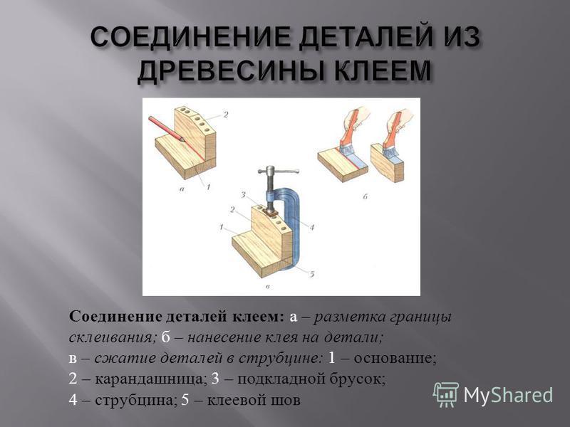 Соединение деталей клеем : а – разметка границы склеивания ; б – нанесение клея на детали ; в – сжатие деталей в струбцине : 1 – основание ; 2 – карандашница ; 3 – подкладной брусок ; 4 – струбцина ; 5 – клеевой шов