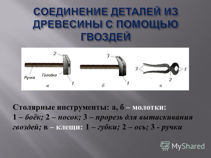 Столярные инструменты : а, б – молотки : 1 – боёк ; 2 – носок ; 3 – прорезь для вытаскивания гвоздей ; в – клещи : 1 – губки ; 2 – ось ; 3 - ручки