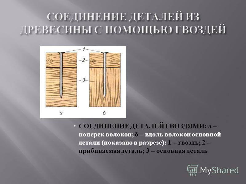 СОЕДИНЕНИЕ ДЕТАЛЕЙ ГВОЗДЯМИ : а – поперек волокон ; б – вдоль волокон основной детали ( показано в разрезе ): 1 – гвоздь ; 2 – прибиваемая деталь ; 3 – основная деталь